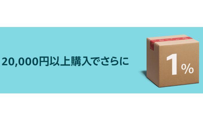 Amazonサイバーマンデー ポイントアップキャンペーン 2万円