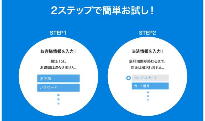 U-NEXT 申込み