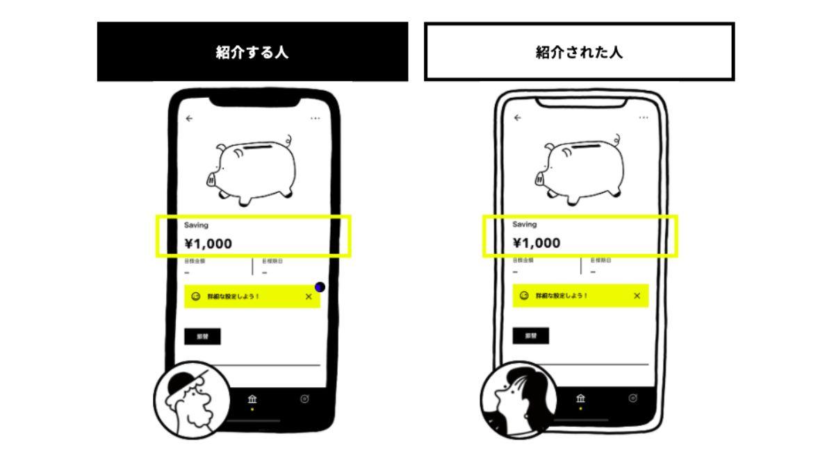 【1000円もらえるキャンペーン中】みんなの銀行のメリット・口座開設まとめ