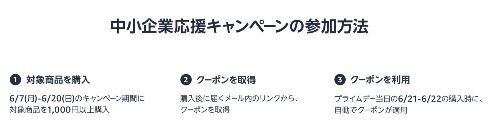 Amazonプライム2021 日本の中小企業を応援キャンペーン参加方法